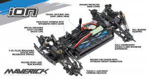 Maverick Ion XT 1-18 RTR 4WD Electric Truggy rc